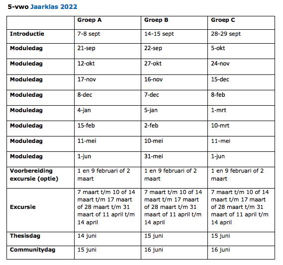 jaarindeling 5 vwo Jaarklas 2022